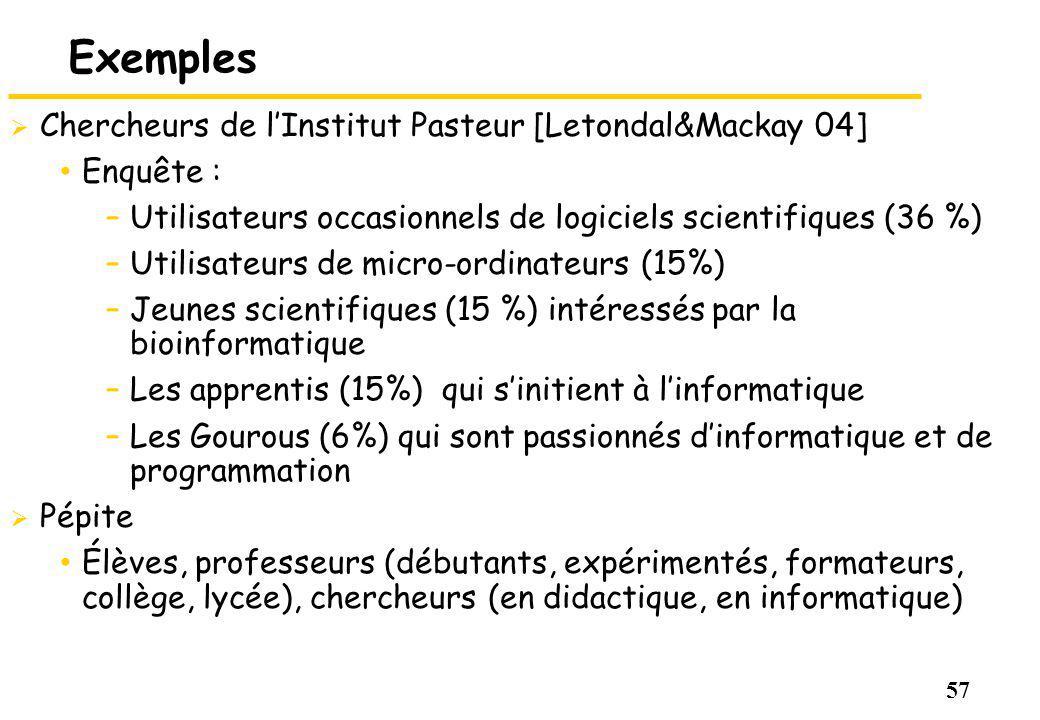 Exemples Chercheurs de l'Institut Pasteur [Letondal&Mackay 04]